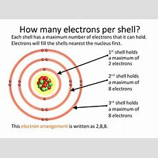 Specification Link Apply Rules About The Filling Of Electron Shells (energy Levels) To Predict