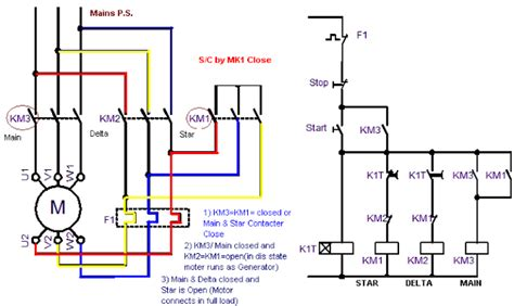 electrical wiring electrical technology power circuit of star delta starter electrical info pics