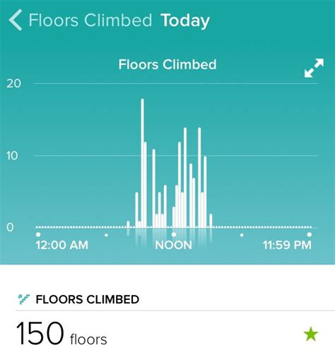 fitbit floors climbed elevator 18 fitbit floors climbed badges 20 best images