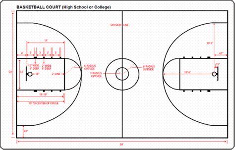 Basketball Court Resurfacing