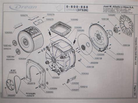 lavarropas de carga superior yoreparo