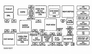 3a2f68a Saturn Ion 2003 Fuse Box Diagram