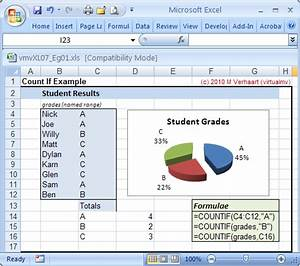 Add Function In Excel Excel2007 Function Countif Virtualmv2015wiki