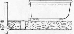 My Tub Won U0026 39 T Drain  Ri  U0026 Ma  Anchor Drain  U0026 Sewer Cleaning