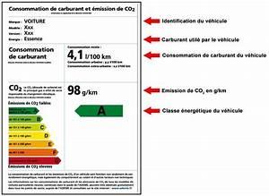 Etiquette Energie Voiture : blog stagespointspermis v hicules et pollution les chiffres ~ Medecine-chirurgie-esthetiques.com Avis de Voitures