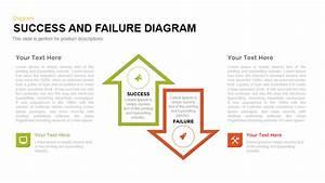 Success And Failure Diagram Powerpoint And Keynote