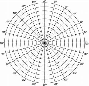 unit circle graph paper polar grid in degrees with radius 10 clipart etc
