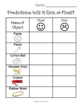 sink or float experiment i use this to have students make predictions if an item