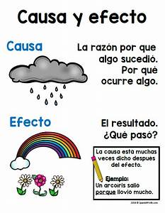 Causa Y Efecto  Cause And Effect In Spanish Activities