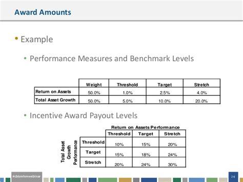 bonus structure webinar slides creative ways to structure bonus plans and ensure cur