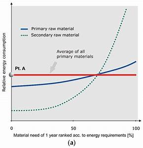 Minerals   Special Issue : Sustainability of Mineral Resources