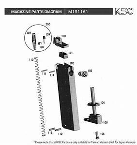 M1911a1  U2013 Ksc Hk