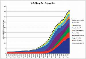 A Reality Check For U.S. Natural Gas Ambitions | OilPrice.com