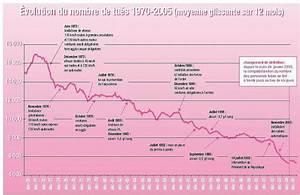 Nombre De Mort Sur La Route 2018 : s curit routi re en quoi les statistiques sont elles comparables un bikini contrepoints ~ Maxctalentgroup.com Avis de Voitures