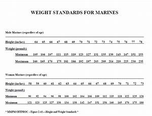 Military Weight Chart Marines Marine Corps Weight Standards Amulette