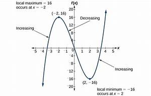 Use a graph to determine where a function is increasing ...