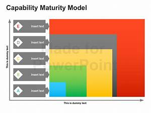 capability maturity model editable powerpoint slides With capabilities presentation template