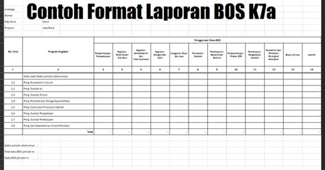 Format bos01,format bos01a,format bos01c,format bos01b,format bos01c, fromat bos fromulir sekolah, format bos buku pencatatan inventaris,format bos laporan penggunaan dana triwulan, format bos. Contoh Format Laporan BOS K7a - Format Kerja Guru | Format ...