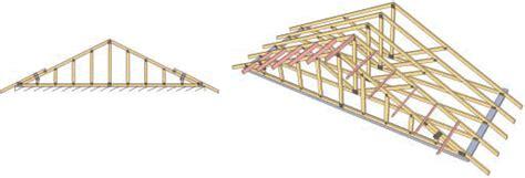 Roof Truss Terminology