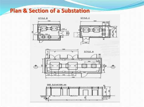 Typical layout of a Sub-Station