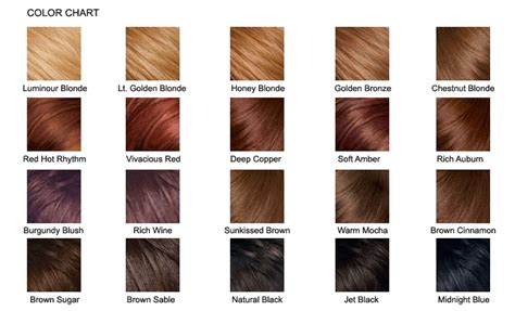 How To Care For Your Hair Color