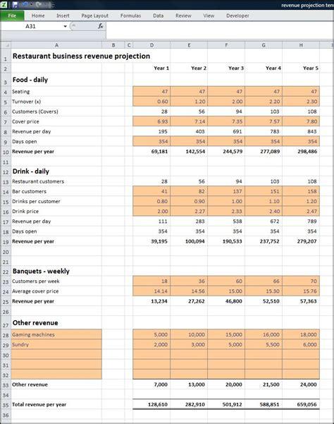 business projection template restaurant business revenue projection plan projections