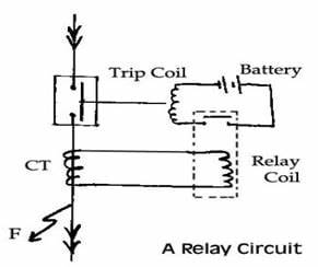 electrical system protection how can we use relays With relay circuitjpg
