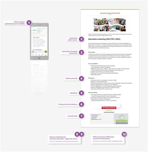 checkliste pour une offre d emploi r 233 ussie jobcloud fr