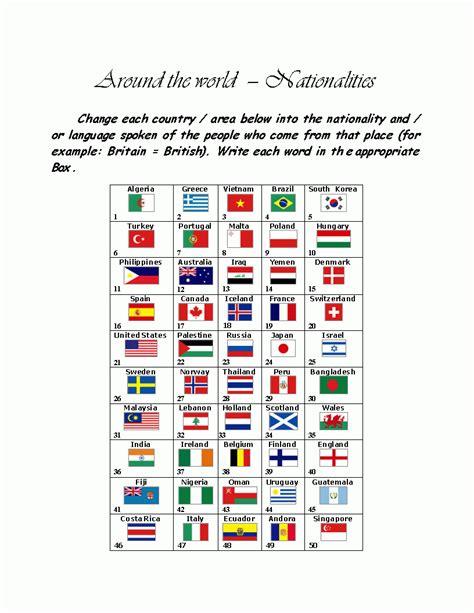 english exercises   world nationalities