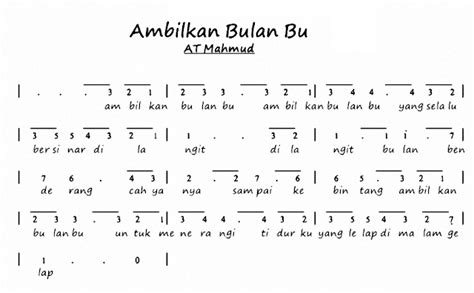 not angka lagu sholawat lagu indonesia bursa lagu top mp3