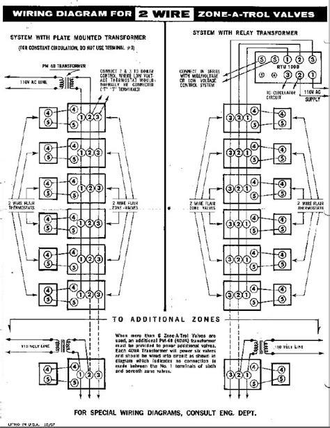 White Rodgers Zone Valve Wiring Diagram Best