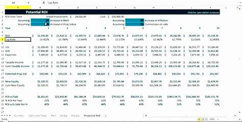 cost analysis excel template exceltemplates