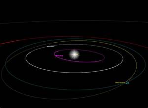 Potentially Hazardous Asteroid (99942) Apophis: live ...