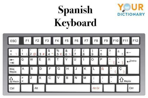 spanish letters on keyboard keyboard and punctuation 24930 | spanish keyboard
