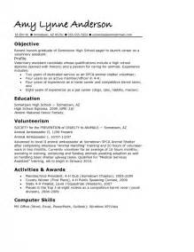 college golf resume cover letter who has the best resume writing
