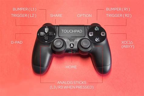 Ps4 Controller Diagram by The Best Pc Gaming Controller Reviews By Wirecutter A