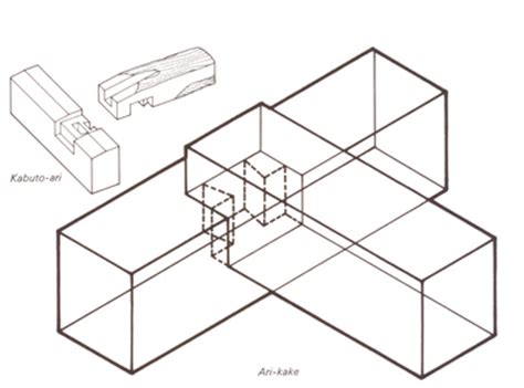 japanese carpentry  plans diy    overratedwks