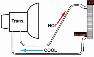 Fluid Flow To And From Transmission And Cooler