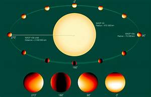 Astronomers Create Weather Map of Exoplanet WASP-43b ...