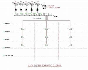 Electrical Installation Wiring Pictures  Matv Antenna Bracket Pictures