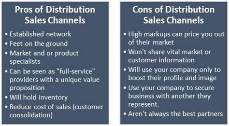 choosing  bb sales channel pros  cons