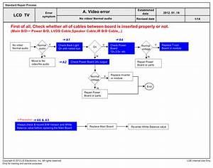 Lg Lcd Tv 42cs460 42cs460s 42cs460t Service Manual