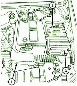 2005 Chevy Chrysler Town  U0026 Country Fuse Box Diagram
