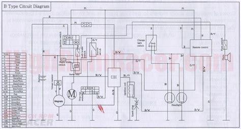 110cc pocket bike wiring diagram need wiring diagram