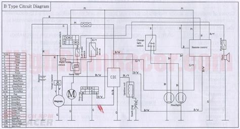 Pocket Bike Wiring Diagram Need