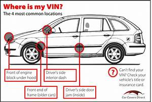 Vin 101  What Is A Vehicle Identification Number