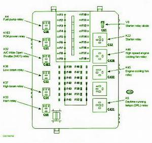 2000 Ford Contour Fuse Box Diagram  U2013 Auto Fuse Box Diagram