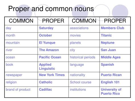 english grammar  matrix  images english