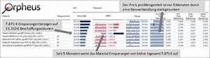 Termin Berechnen : materialpreisver nderung mpv berechnen analysieren 6 grundregeln orpheus ~ Themetempest.com Abrechnung