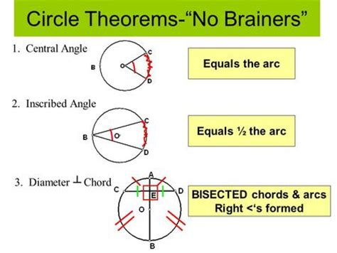 Geometrytrig 2name  Fill In Notes  94 Chords And Arcs Date
